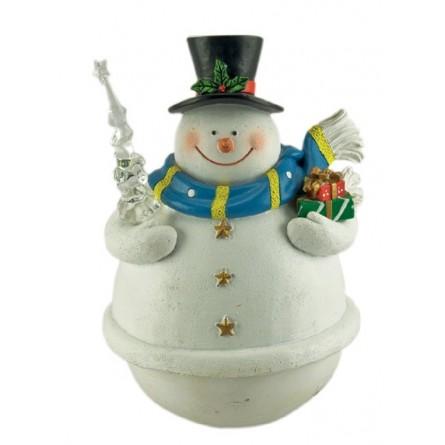 Snowman bounceback