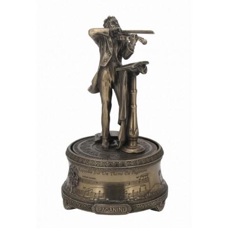 Paganini figure